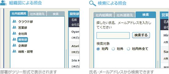 連絡先管理ツールrakumoの特徴